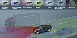Conduite autonome dans le Groupe BMW.