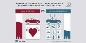 2/3 des conducteurs européens veulent toujours pouvoir conduire