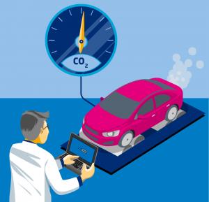 Fiscalité CO2 des voitures et test WLTP